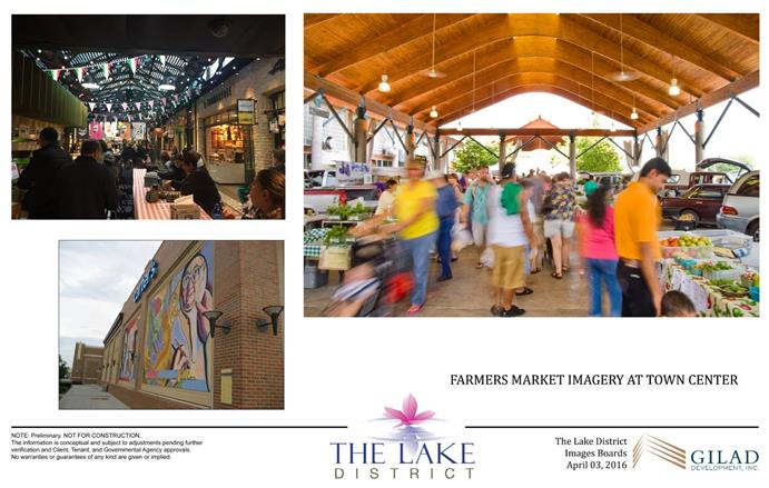 Farmers Market Imagery at Town Center